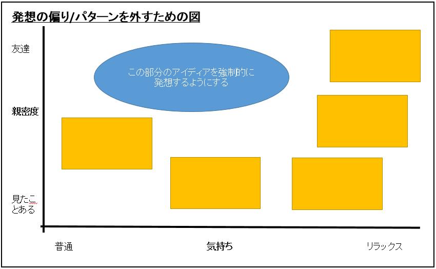 designethink15
